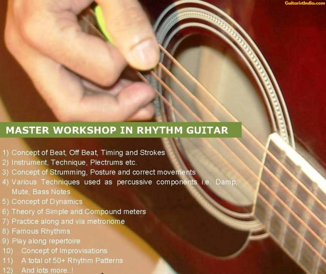 Rhythm Guitar Image